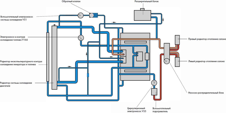 Схема циркуляции теплоносителя