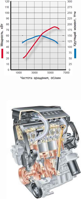 Двигателя 2v рабочим объемом 1 6 л