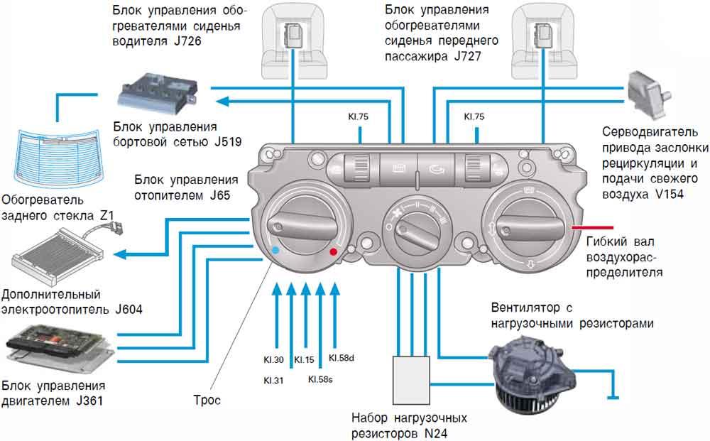 Серводвигатель привода заслонки рециркуляции дополнительно управляется.