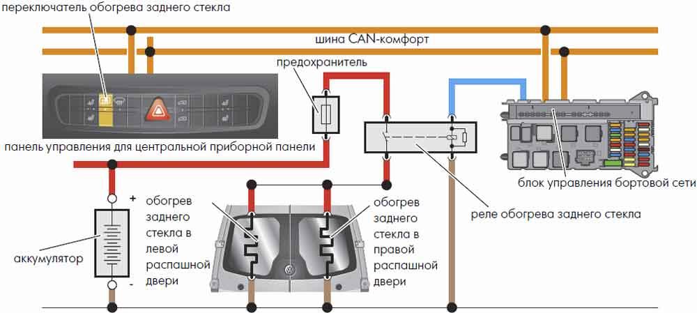 Как проверить обогрев заднего стекла на ваз