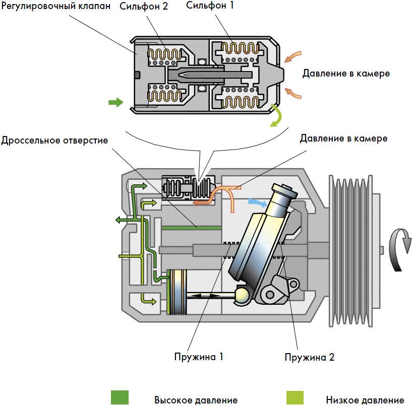 Датчик давления для компрессора своими руками