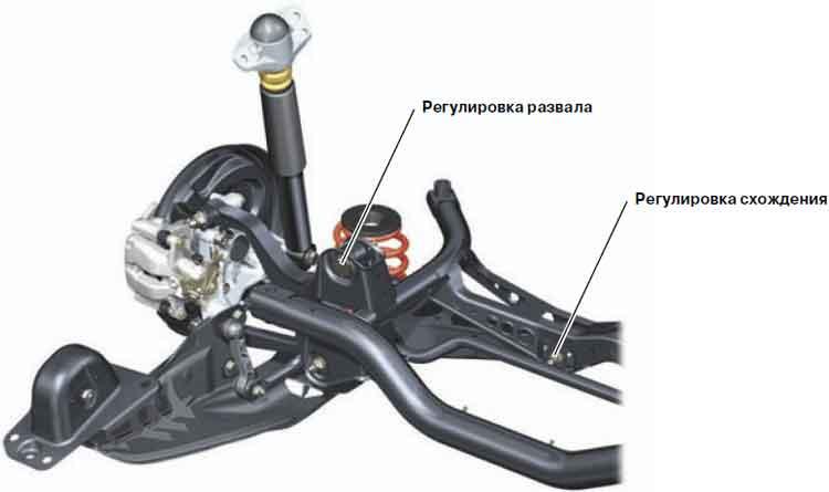 Сход развал задних колес форд фокус 2