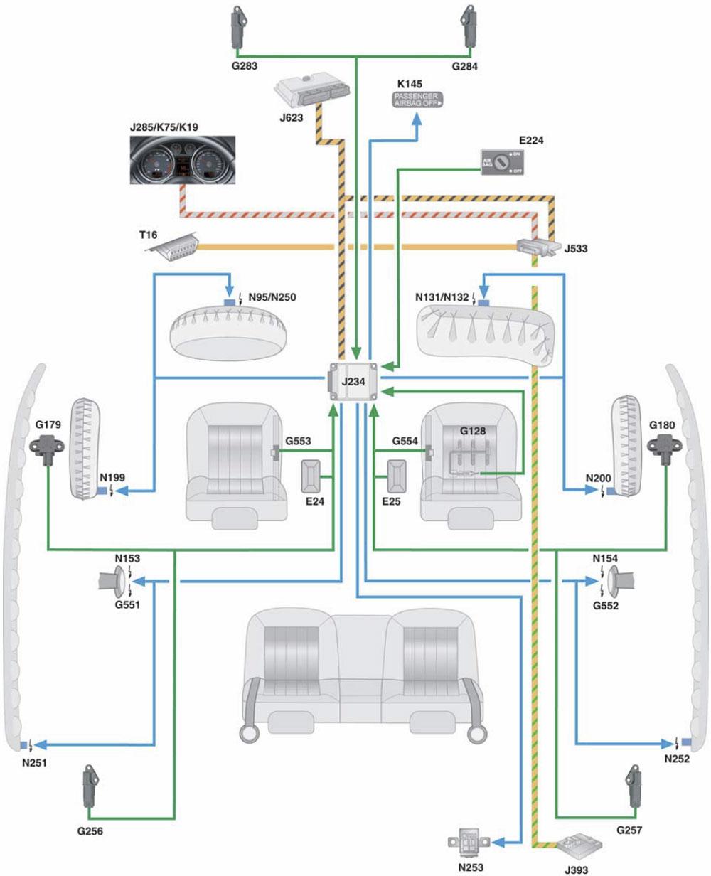 Электрическая схема подушек безопасности калина5