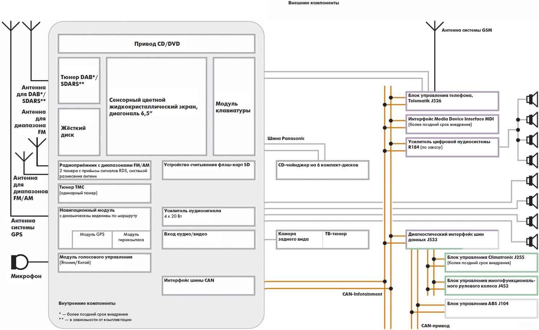 автомагнитола фольксваген альфа схема подключение