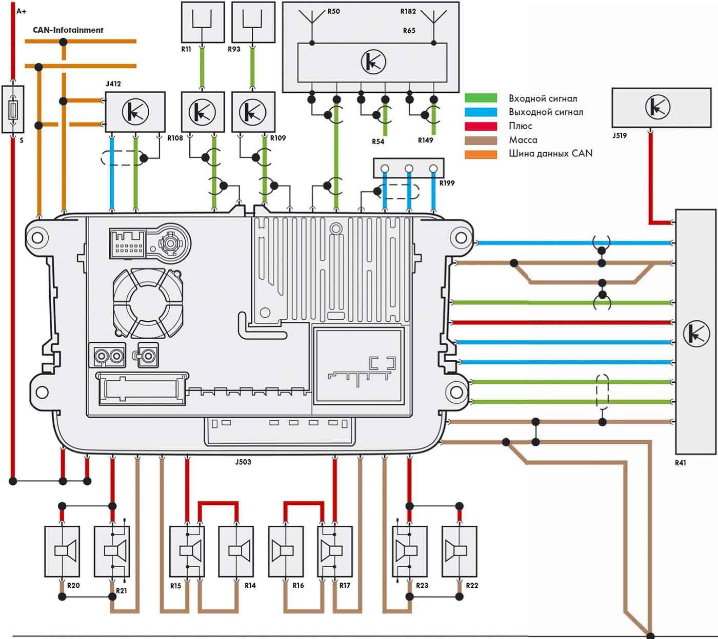 схема блока руль фольксваген пассат б7