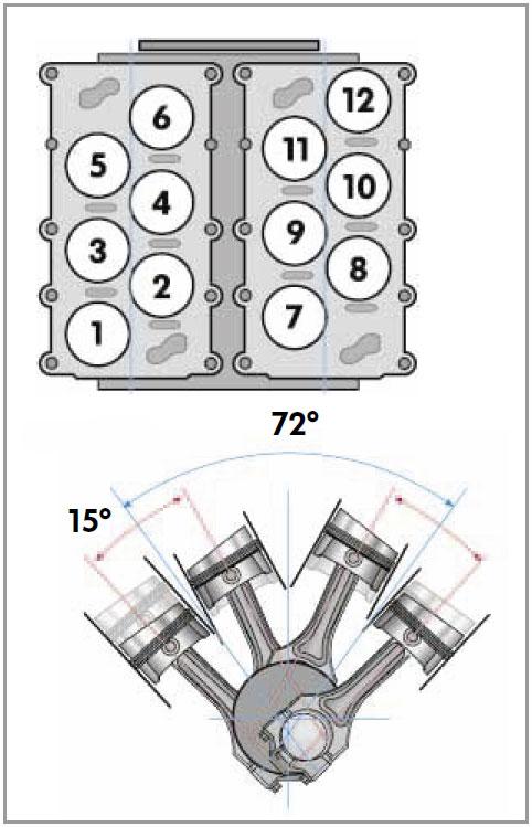 W-двигатели